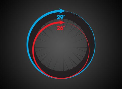 Wheel Size Wars Slowtwitch Com
