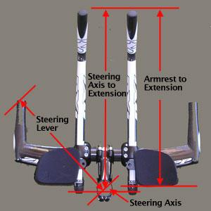 Steering Levers