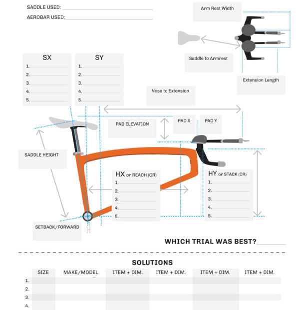153933 largest_fit_sheet_demoi reasonable bike fit expectations slowtwitch com