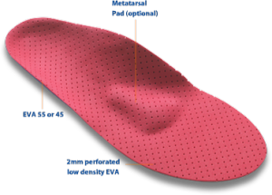 Runners insoles reviews