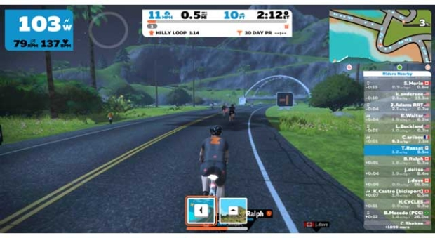 Zwift: The Deeper Dive - Slowtwitch com