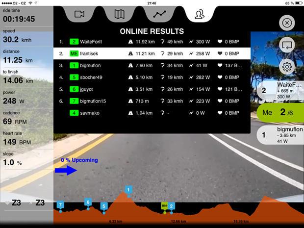 Virtual Racing - Slowtwitch com